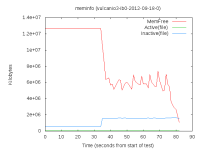 vulcanio3-ib0-2012-09-18-0.png