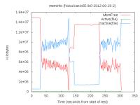fio-vulcanio65-ib0-2012-09-20-2.png