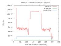 fio-vulcanio65-ib0-2012-09-20-3.png